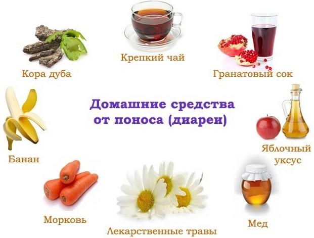 Лечебное питание — залог скорейшего выздоровления.